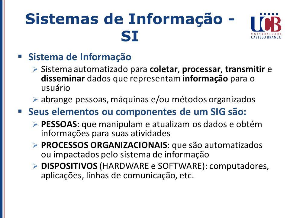 Sistema de Informação Sistema automatizado para coletar, processar, transmitir e disseminar dados que representam informação para o usuário abrange pe