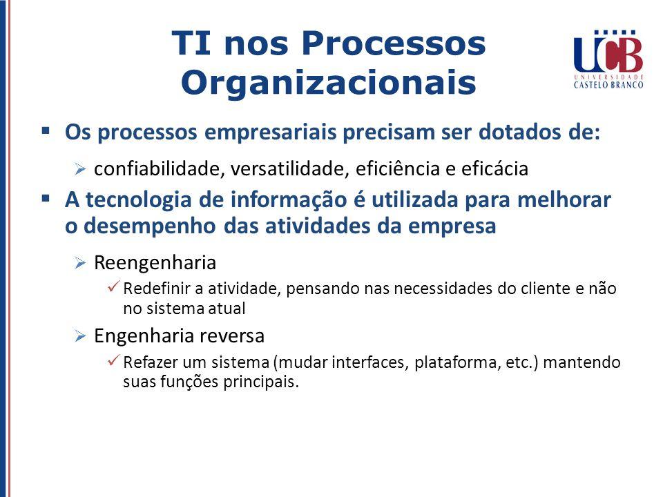 Os processos empresariais precisam ser dotados de: confiabilidade, versatilidade, eficiência e eficácia A tecnologia de informação é utilizada para me