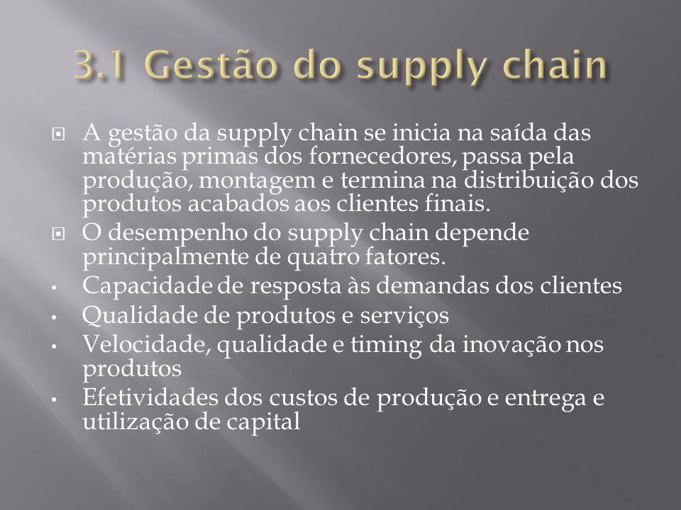 A gestão da supply chain se inicia na saída das matérias primas dos fornecedores, passa pela produção, montagem e termina na distribuição dos produtos
