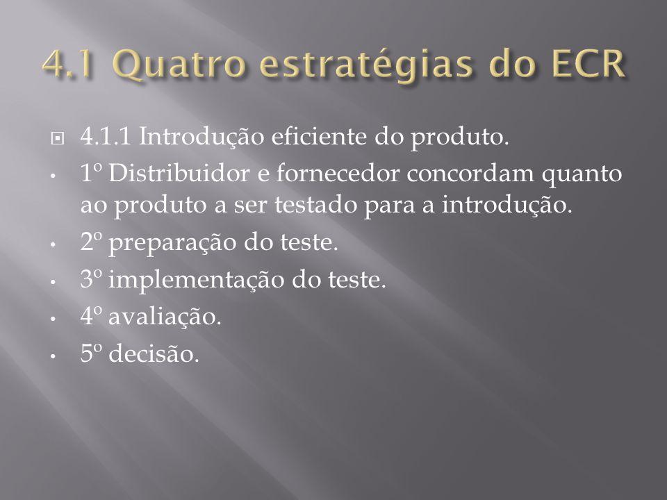 4.1.1 Introdução eficiente do produto. 1º Distribuidor e fornecedor concordam quanto ao produto a ser testado para a introdução. 2º preparação do test