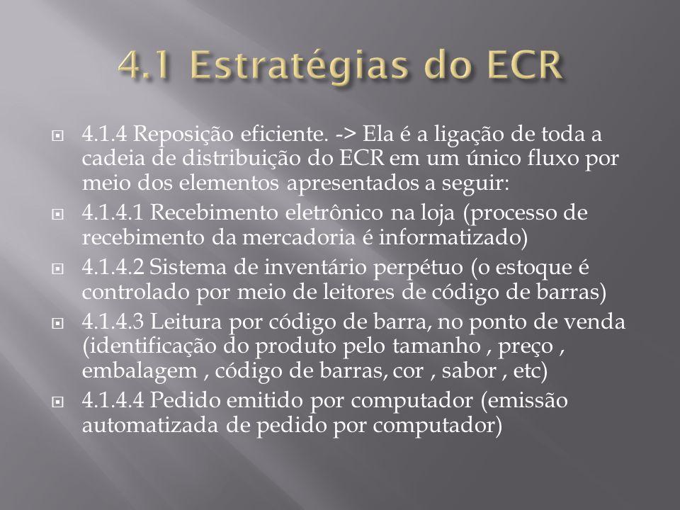 4.1.4 Reposição eficiente. -> Ela é a ligação de toda a cadeia de distribuição do ECR em um único fluxo por meio dos elementos apresentados a seguir: