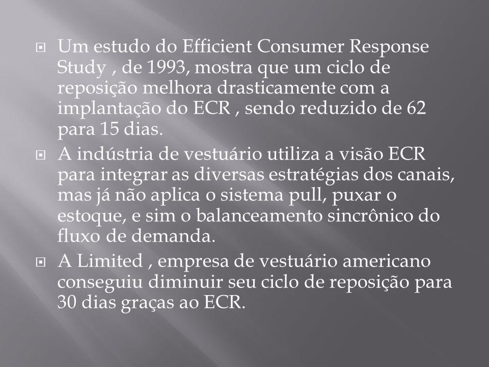 Um estudo do Efficient Consumer Response Study, de 1993, mostra que um ciclo de reposição melhora drasticamente com a implantação do ECR, sendo reduzi