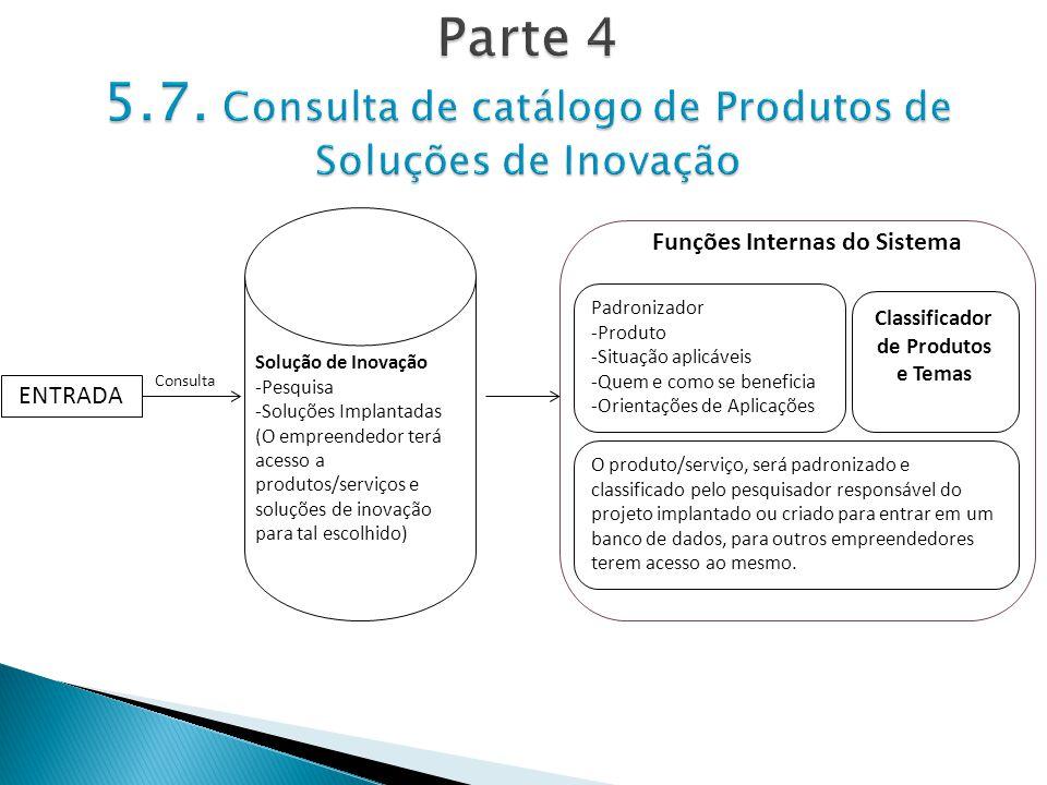 ENTRADA Consulta Solução de Inovação -Pesquisa -Soluções Implantadas (O empreendedor terá acesso a produtos/serviços e soluções de inovação para tal e