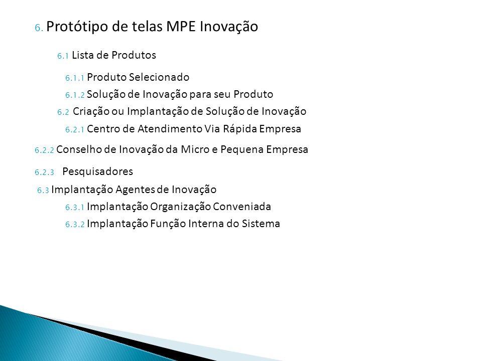 6. Protótipo de telas MPE Inovação 6.1 Lista de Produtos 6.1.1 Produto Selecionado 6.1.2 Solução de Inovação para seu Produto 6.2 Criação ou Implantaç