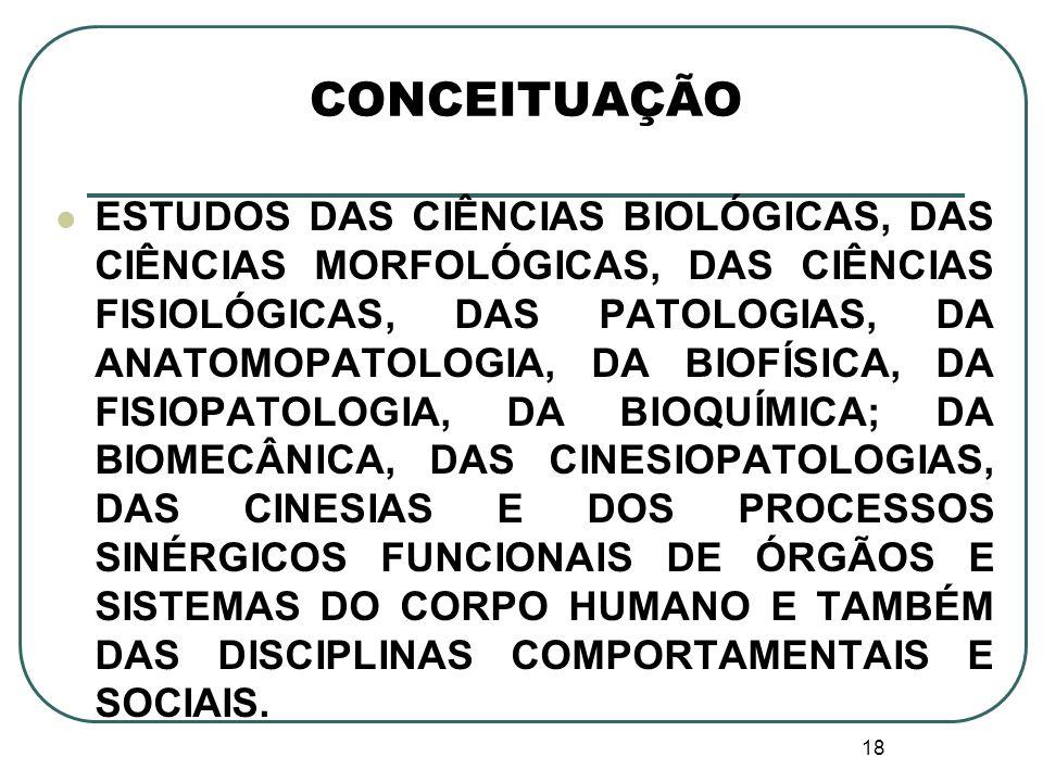 18 CONCEITUAÇÃO ESTUDOS DAS CIÊNCIAS BIOLÓGICAS, DAS CIÊNCIAS MORFOLÓGICAS, DAS CIÊNCIAS FISIOLÓGICAS, DAS PATOLOGIAS, DA ANATOMOPATOLOGIA, DA BIOFÍSI