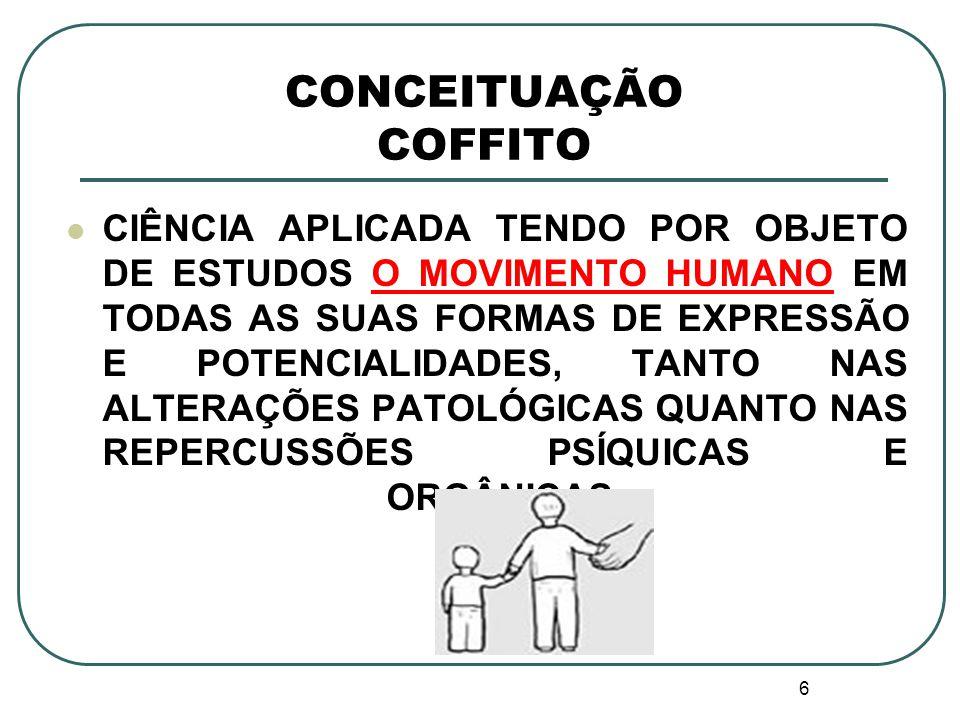 6 CONCEITUAÇÃO COFFITO CIÊNCIA APLICADA TENDO POR OBJETO DE ESTUDOS O MOVIMENTO HUMANO EM TODAS AS SUAS FORMAS DE EXPRESSÃO E POTENCIALIDADES, TANTO N