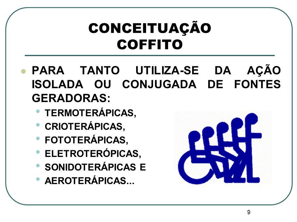 9 CONCEITUAÇÃO COFFITO PARA TANTO UTILIZA-SE DA AÇÃO ISOLADA OU CONJUGADA DE FONTES GERADORAS: TERMOTERÁPICAS, CRIOTERÁPICAS, FOTOTERÁPICAS, ELETROTER