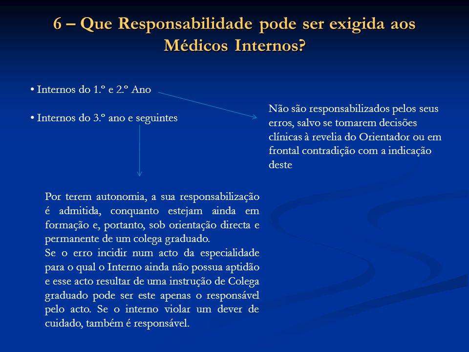 6 – Que Responsabilidade pode ser exigida aos Médicos Internos.
