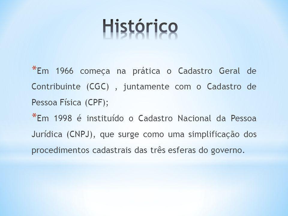 * Em 1966 começa na prática o Cadastro Geral de Contribuinte (CGC), juntamente com o Cadastro de Pessoa Física (CPF); * Em 1998 é instituído o Cadastr