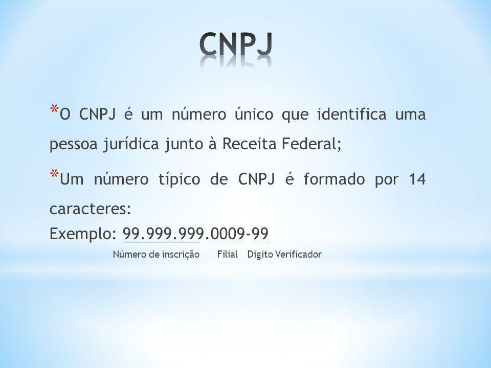 * O CNPJ é um número único que identifica uma pessoa jurídica junto à Receita Federal; * Um número típico de CNPJ é formado por 14 caracteres: Exemplo