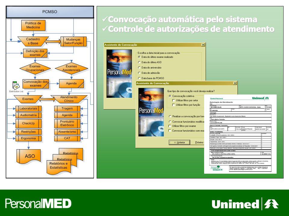 Convocação automática pelo sistema Convocação automática pelo sistema Controle de autorizações de atendimento Controle de autorizações de atendimento