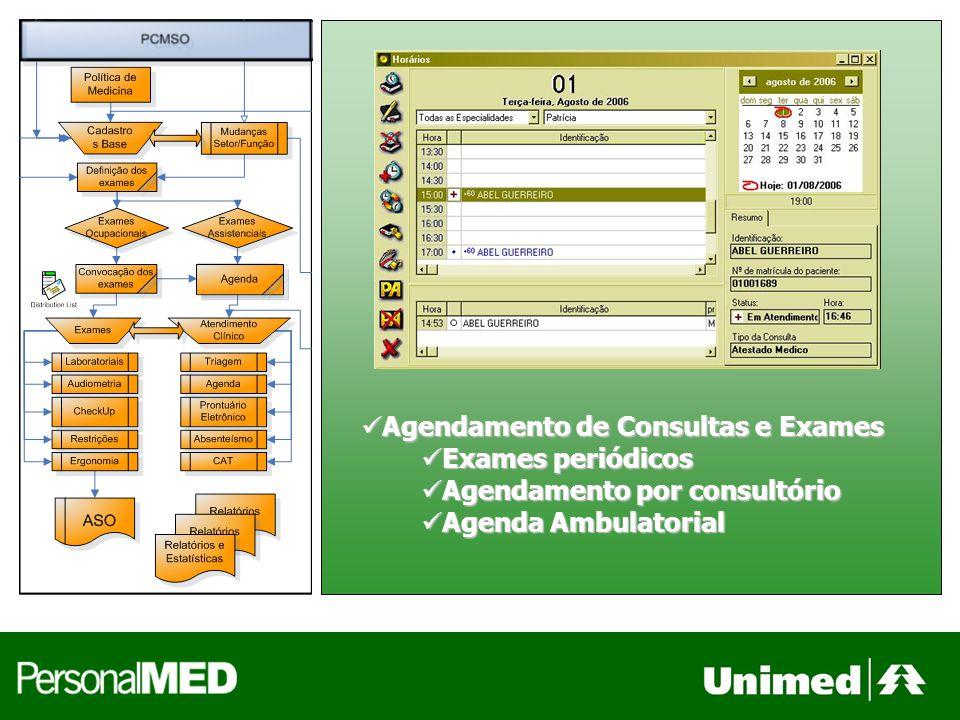 Agendamento de Consultas e Exames Agendamento de Consultas e Exames Exames periódicos Exames periódicos Agendamento por consultório Agendamento por consultório Agenda Ambulatorial Agenda Ambulatorial