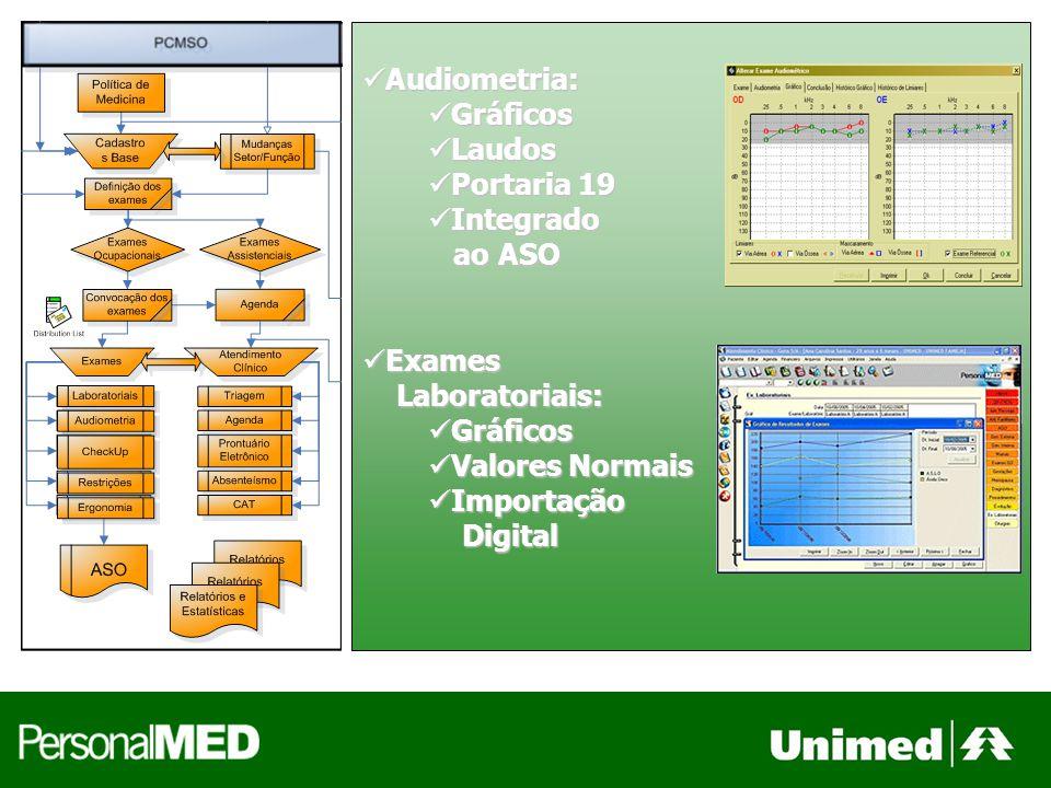 Audiometria: Audiometria: Gráficos Gráficos Laudos Laudos Portaria 19 Portaria 19 Integrado Integrado ao ASO ao ASO Exames Exames Laboratoriais: Laboratoriais: Gráficos Gráficos Valores Normais Valores Normais Importação Importação Digital Digital