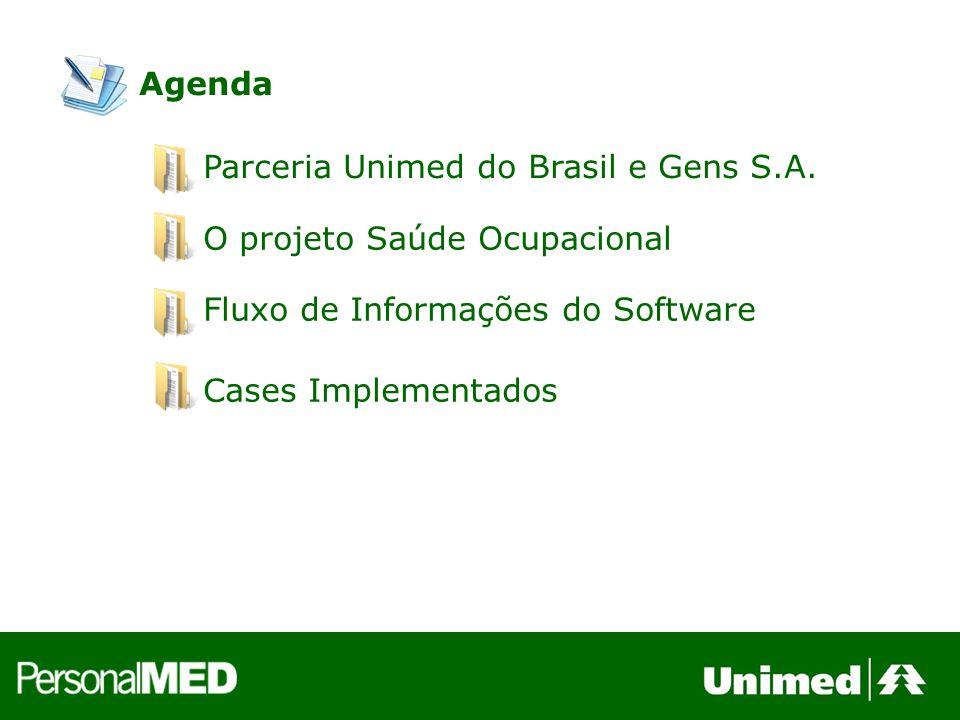 Agenda Parceria Unimed do Brasil e Gens S.A. O projeto Saúde Ocupacional Fluxo de Informações do Software Cases Implementados