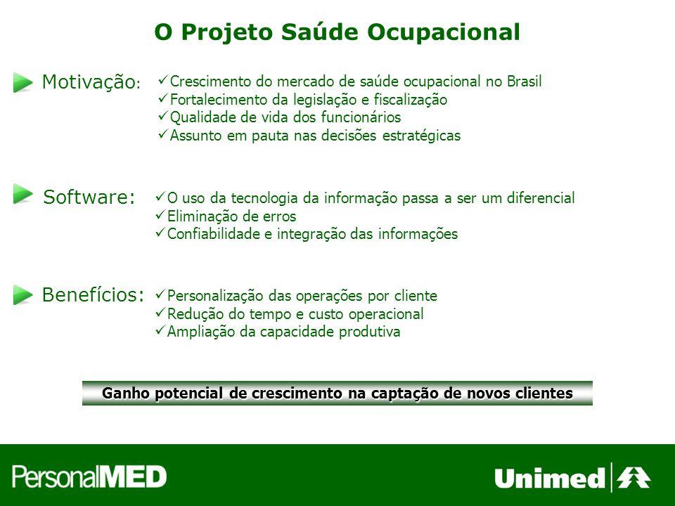 O Projeto Saúde Ocupacional Crescimento do mercado de saúde ocupacional no Brasil Fortalecimento da legislação e fiscalização Qualidade de vida dos fu