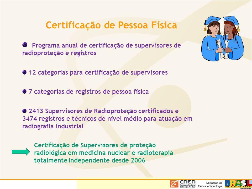 Certificação de Pessoa Física Programa anual de certificação de supervisores de radioproteção e registros 12 categorias para certificação de superviso