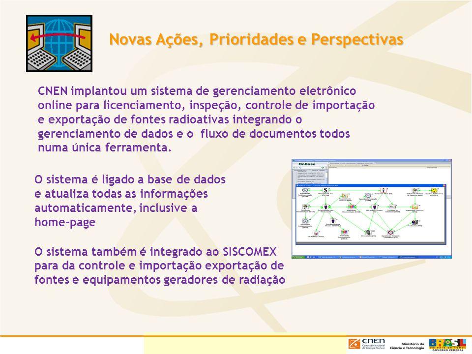 Novas Ações, Prioridades e Perspectivas O sistema também é integrado ao SISCOMEX para da controle e importação exportação de fontes e equipamentos ger