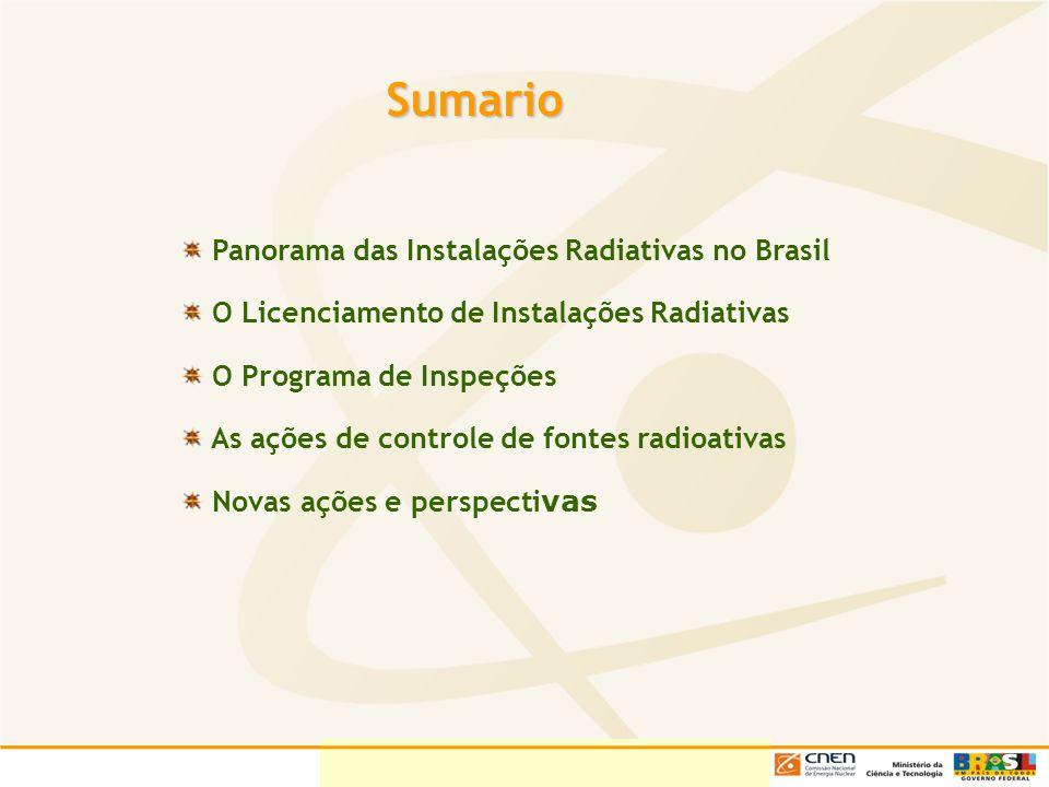 Sumario Sumario Panorama das Instalações Radiativas no Brasil O Licenciamento de Instalações Radiativas O Programa de Inspeções As ações de controle d