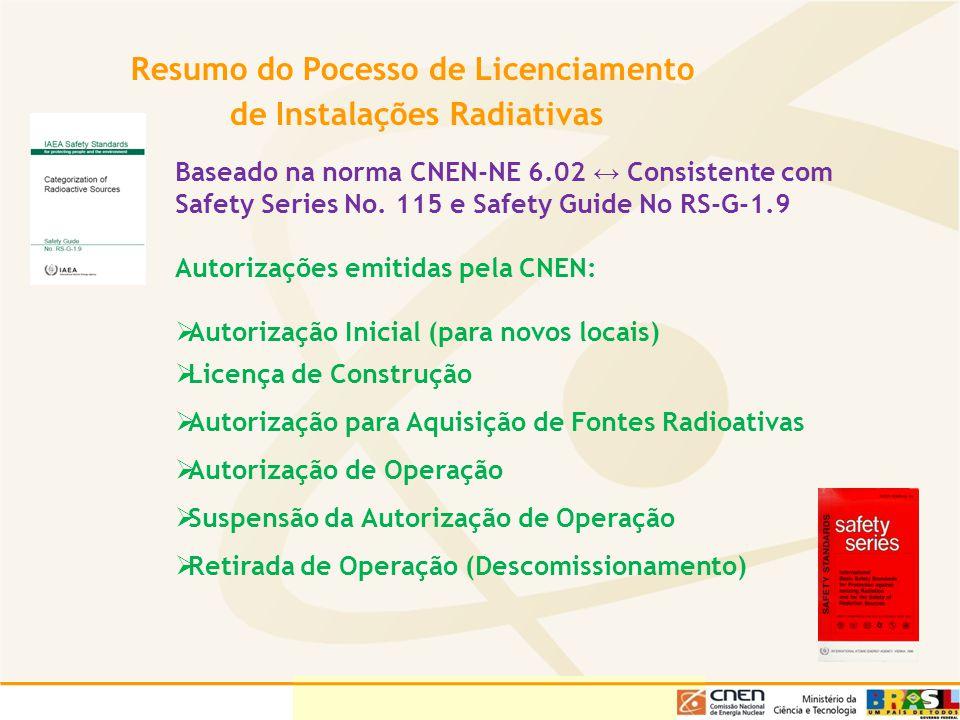 Resumo do Pocesso de Licenciamento de Instalações Radiativas Baseado na norma CNEN-NE 6.02 Consistente com Safety Series No. 115 e Safety Guide No RS-