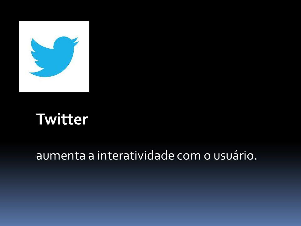 Twitter aumenta a interatividade com o usuário.