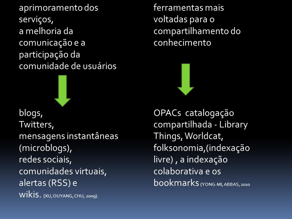 Quem já faz parte do LinkedIn Usuários 9 milhões no Brasil Públicos – alvo 7,9 milhões de decisores 5,5 milhões de gerentes de tecnologia 1,3 milhão de donos de pequenas empresas 4,2 milhões de executivos empresariais