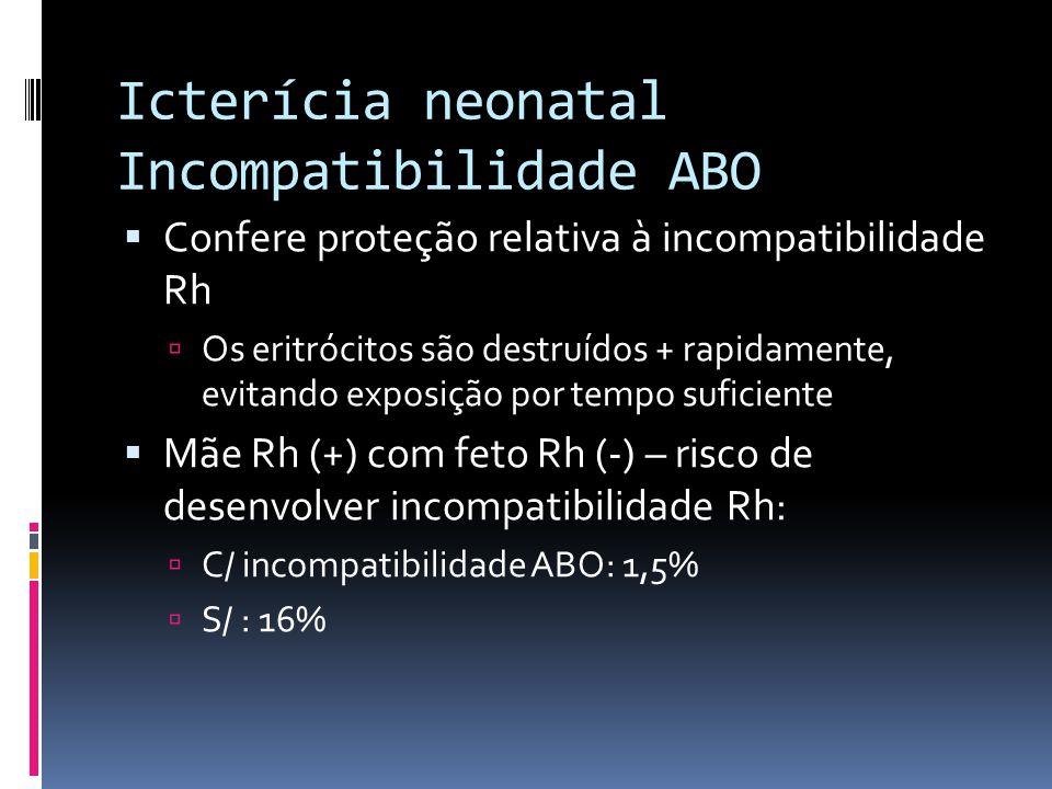 Icterícia neonatal Incompatibilidade ABO Confere proteção relativa à incompatibilidade Rh Os eritrócitos são destruídos + rapidamente, evitando exposi