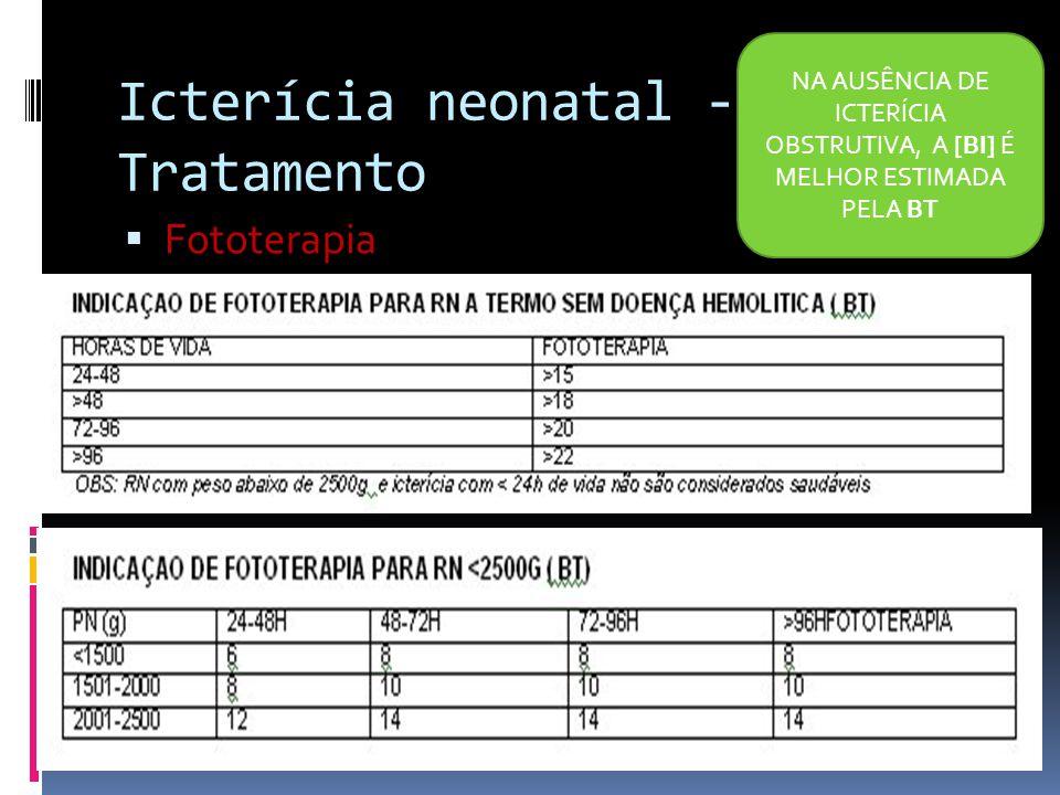 Fototerapia Indicações: Icterícia neonatal - Tratamento NA AUSÊNCIA DE ICTERÍCIA OBSTRUTIVA, A [BI] É MELHOR ESTIMADA PELA BT