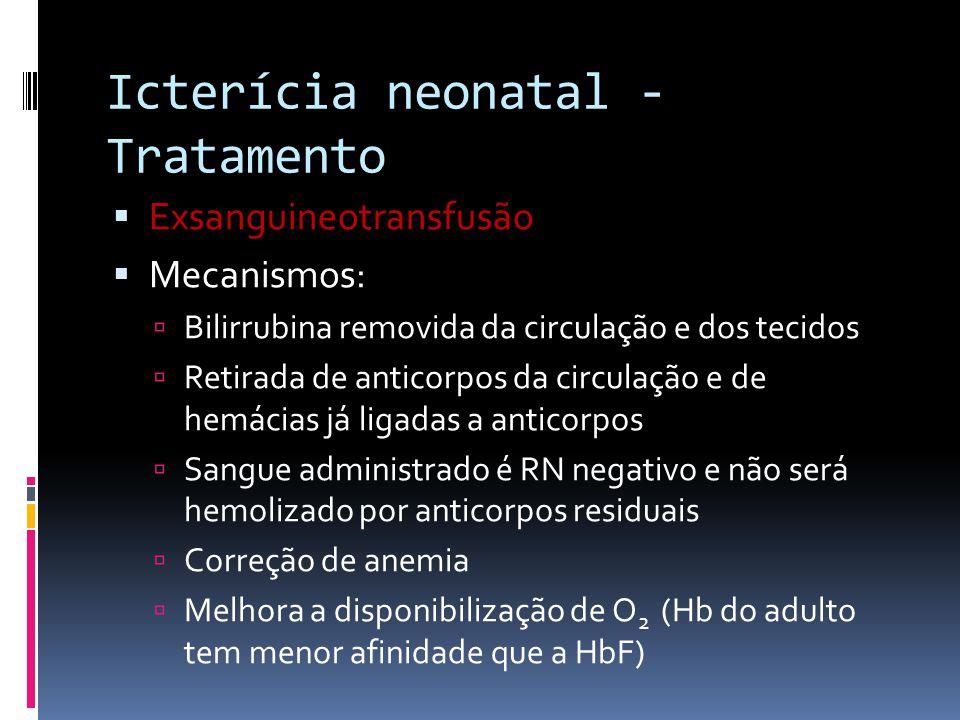 Exsanguineotransfusão Mecanismos: Bilirrubina removida da circulação e dos tecidos Retirada de anticorpos da circulação e de hemácias já ligadas a ant