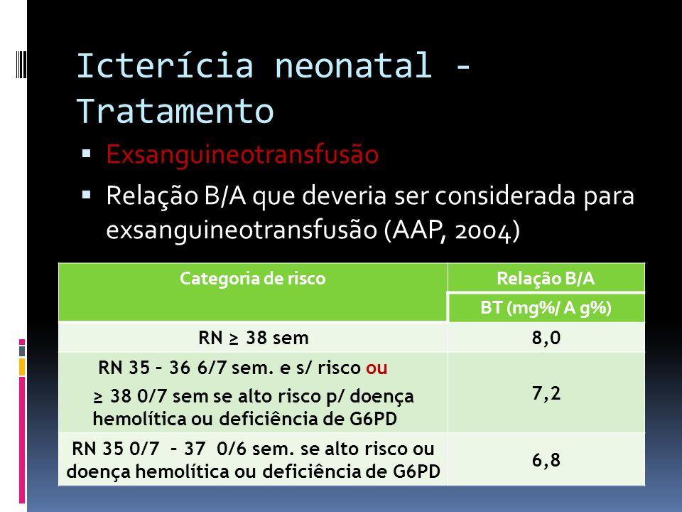 Exsanguineotransfusão Relação B/A que deveria ser considerada para exsanguineotransfusão (AAP, 2004) Icterícia neonatal - Tratamento Categoria de risc