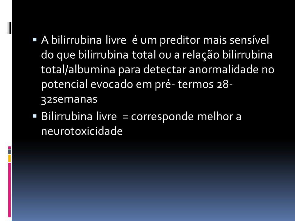 A bilirrubina livre é um preditor mais sensível do que bilirrubina total ou a relação bilirrubina total/albumina para detectar anormalidade no potenci