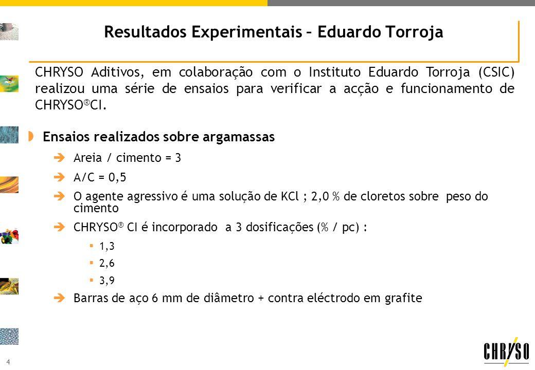 4 Resultados Experimentais – Eduardo Torroja Ensaios realizados sobre argamassas Areia / cimento = 3 A/C = 0,5 O agente agressivo é uma solução de KCl