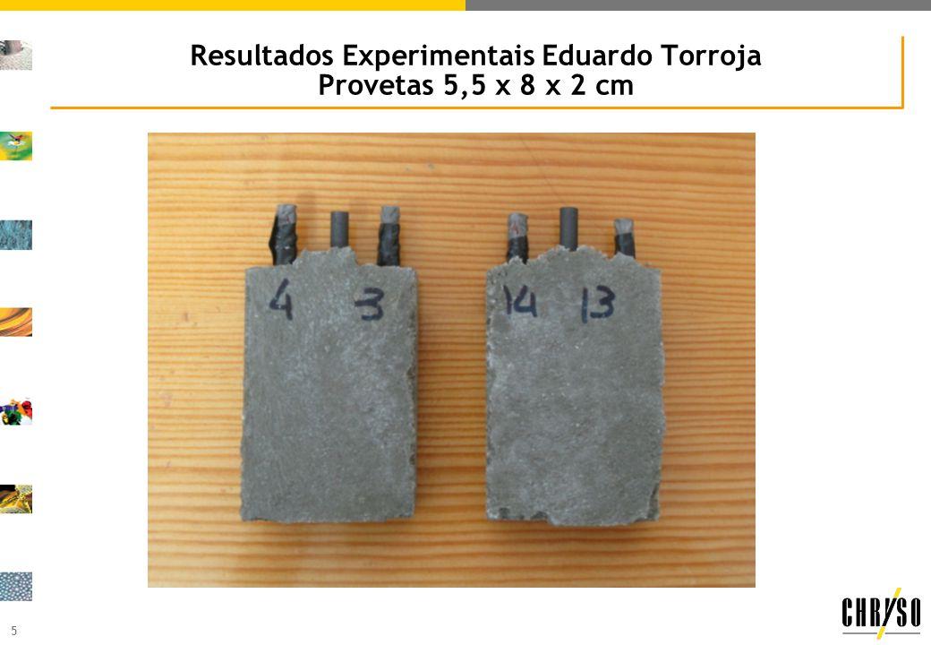 5 Resultados Experimentais Eduardo Torroja Provetas 5,5 x 8 x 2 cm