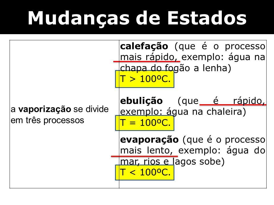 Misturas Homogêneos (solução) Misturas que apresentam uma fase.