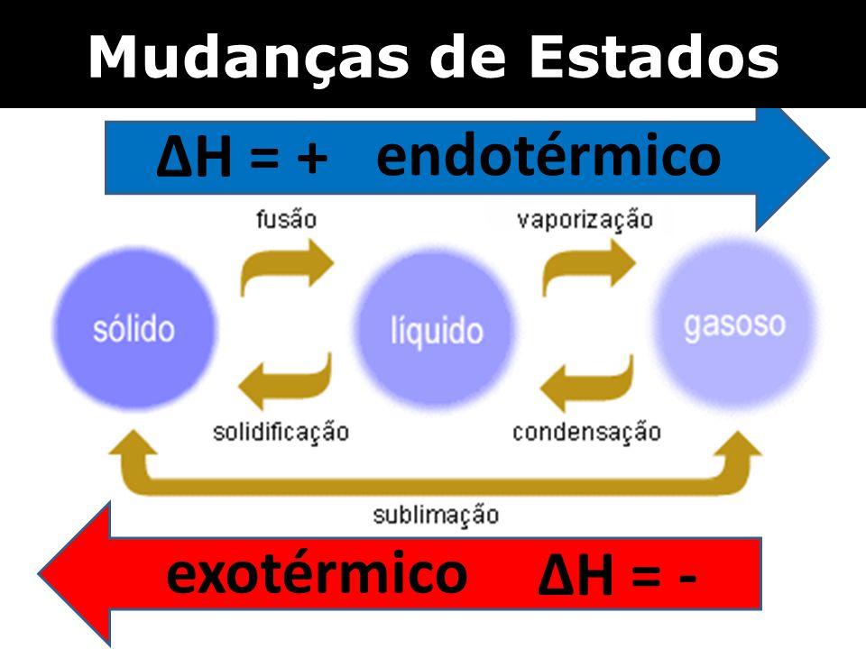 exotérmico H = - endotérmico H = + Mudanças de Estados