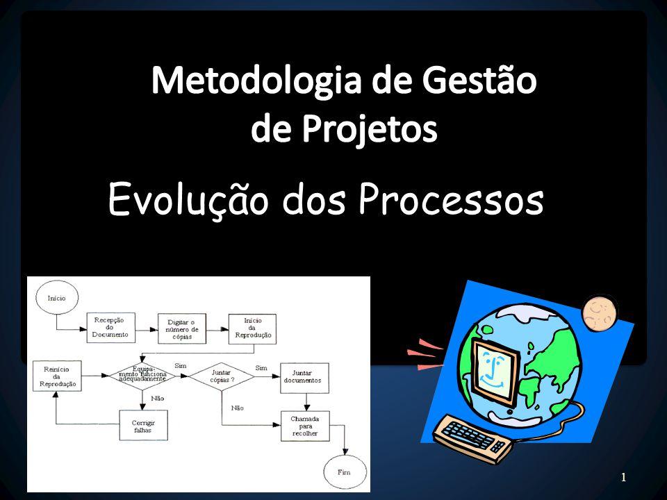 Gerenciando Processos Análise do Processo Melhoramento de Processos Avaliação da implementação da melhoria