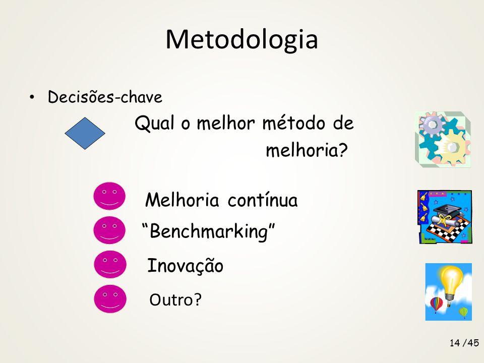 Metodologia Decisões-chave Qual o melhor método de melhoria? Melhoria contínua Benchmarking Inovação Outro? 14 /45