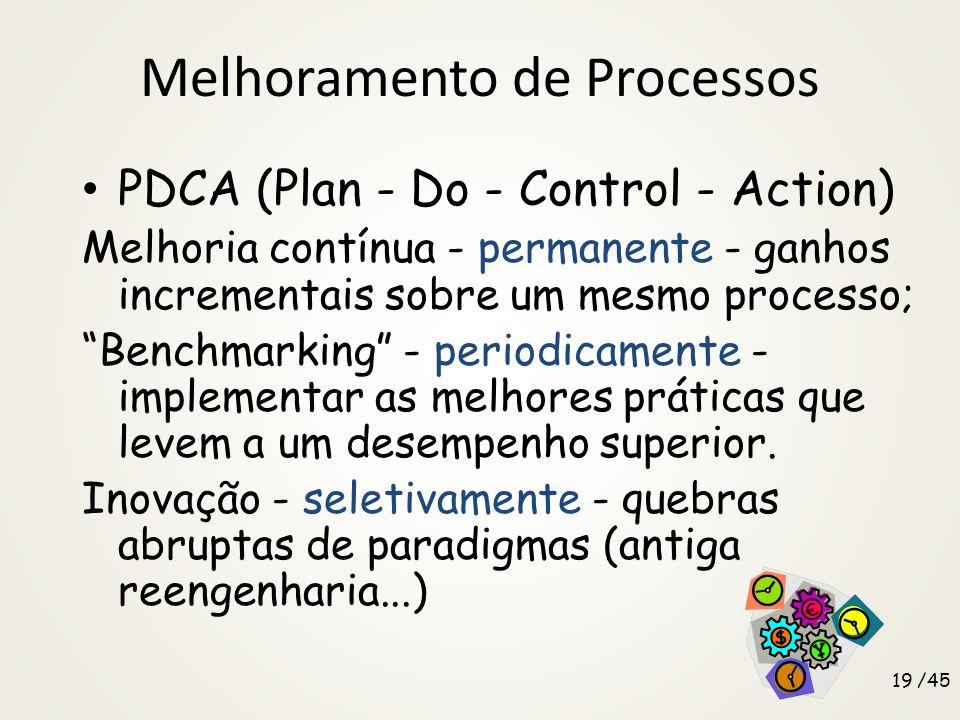 Melhoramento de Processos PDCA (Plan - Do - Control - Action) Melhoria contínua - permanente - ganhos incrementais sobre um mesmo processo; Benchmarking - periodicamente - implementar as melhores práticas que levem a um desempenho superior.
