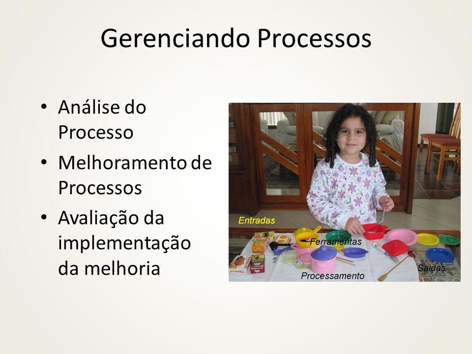 Metodologia Decisões-chave Que tipo de melhoria é necessária? Produto Processo 13 /45