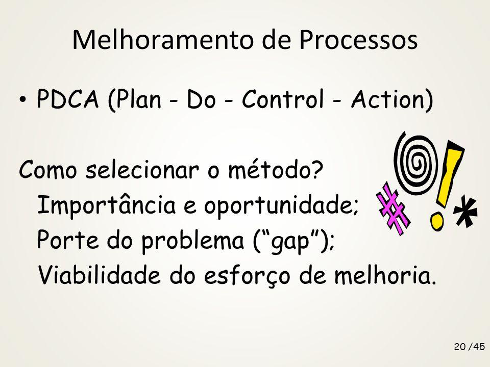 Melhoramento de Processos PDCA (Plan - Do - Control - Action) Como selecionar o método? Importância e oportunidade; Porte do problema (gap); Viabilida