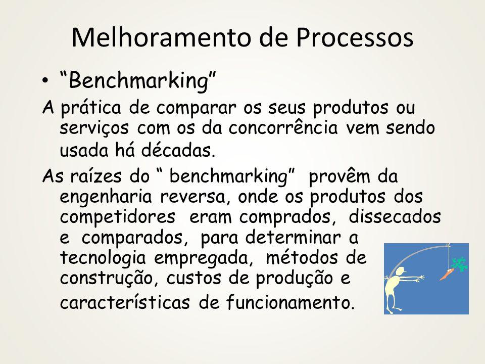 Melhoramento de Processos Benchmarking A prática de comparar os seus produtos ou serviços com os da concorrência vem sendo usada há décadas. As raízes