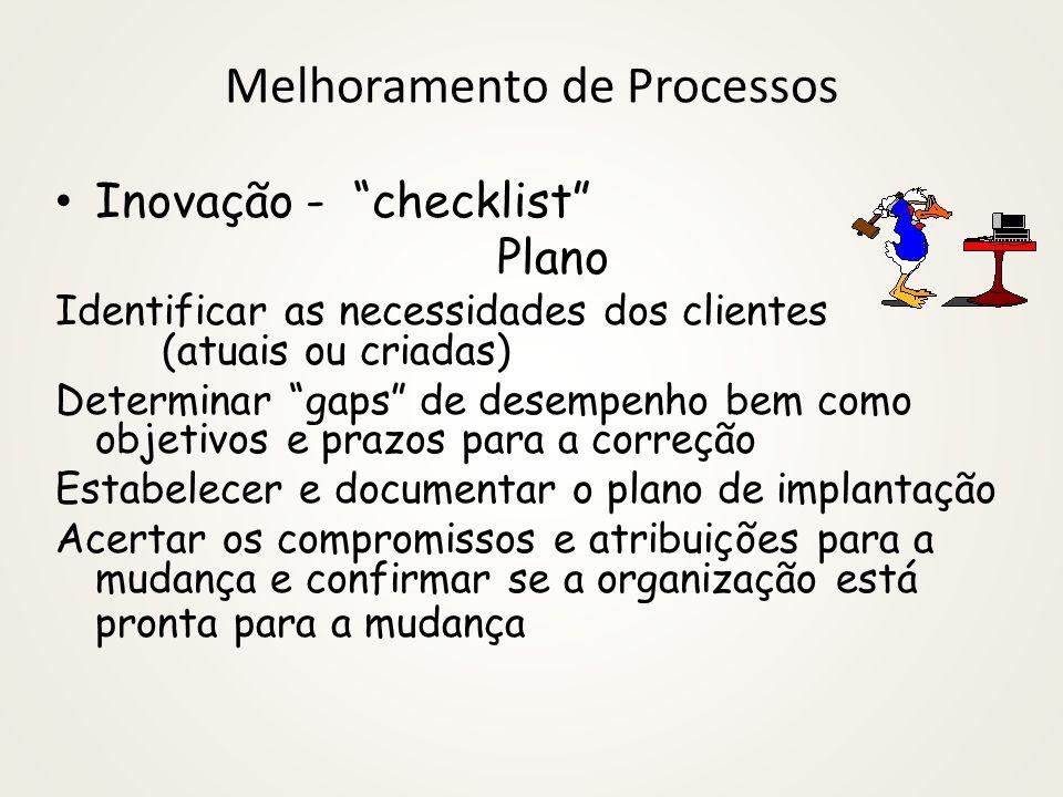 Melhoramento de Processos Inovação - checklist Plano Identificar as necessidades dos clientes (atuais ou criadas) Determinar gaps de desempenho bem co