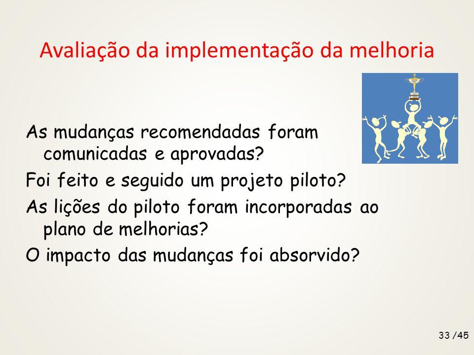 Avaliação da implementação da melhoria As mudanças recomendadas foram comunicadas e aprovadas? Foi feito e seguido um projeto piloto? As lições do pil