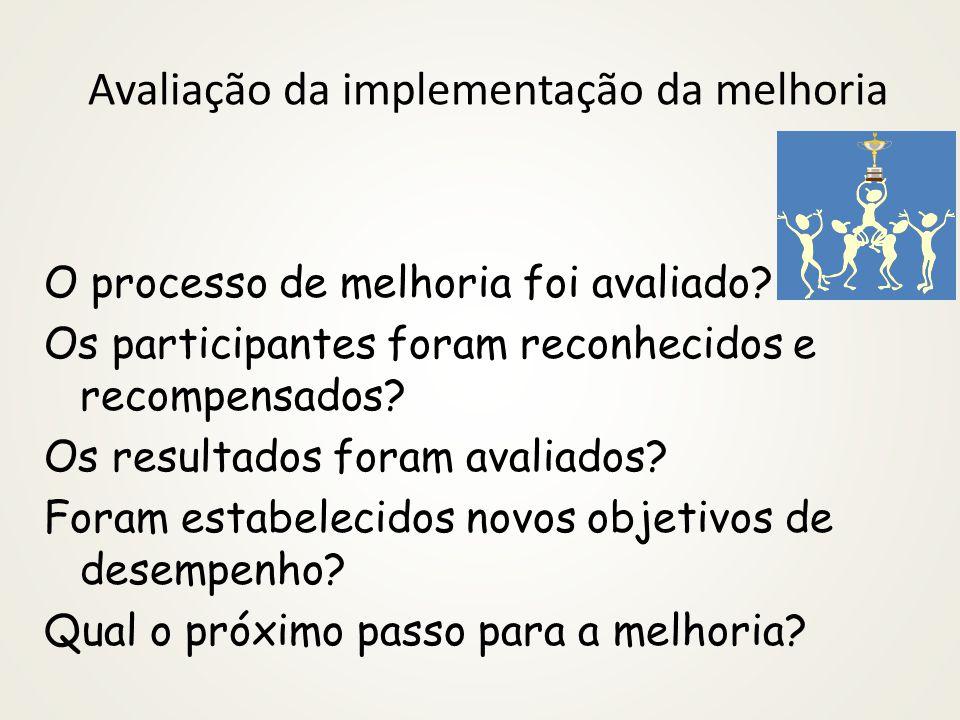 Avaliação da implementação da melhoria O processo de melhoria foi avaliado? Os participantes foram reconhecidos e recompensados? Os resultados foram a