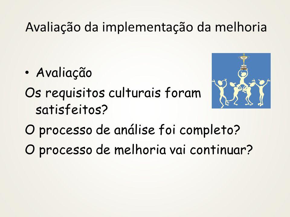 Avaliação da implementação da melhoria Avaliação Os requisitos culturais foram satisfeitos? O processo de análise foi completo? O processo de melhoria