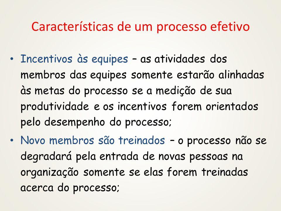 Características de um processo efetivo Incentivos às equipes – as atividades dos membros das equipes somente estarão alinhadas às metas do processo se