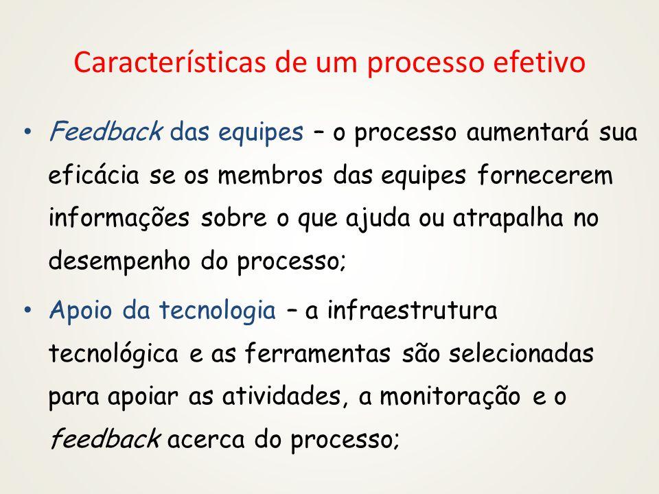Características de um processo efetivo Feedback das equipes – o processo aumentará sua eficácia se os membros das equipes fornecerem informações sobre