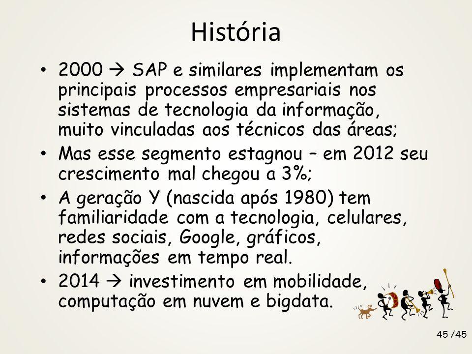 História 2000 SAP e similares implementam os principais processos empresariais nos sistemas de tecnologia da informação, muito vinculadas aos técnicos