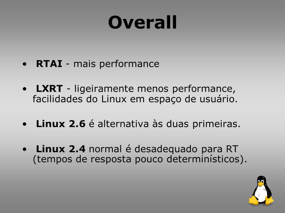 Overall RTAI - mais performance LXRT - ligeiramente menos performance, facilidades do Linux em espaço de usuário.