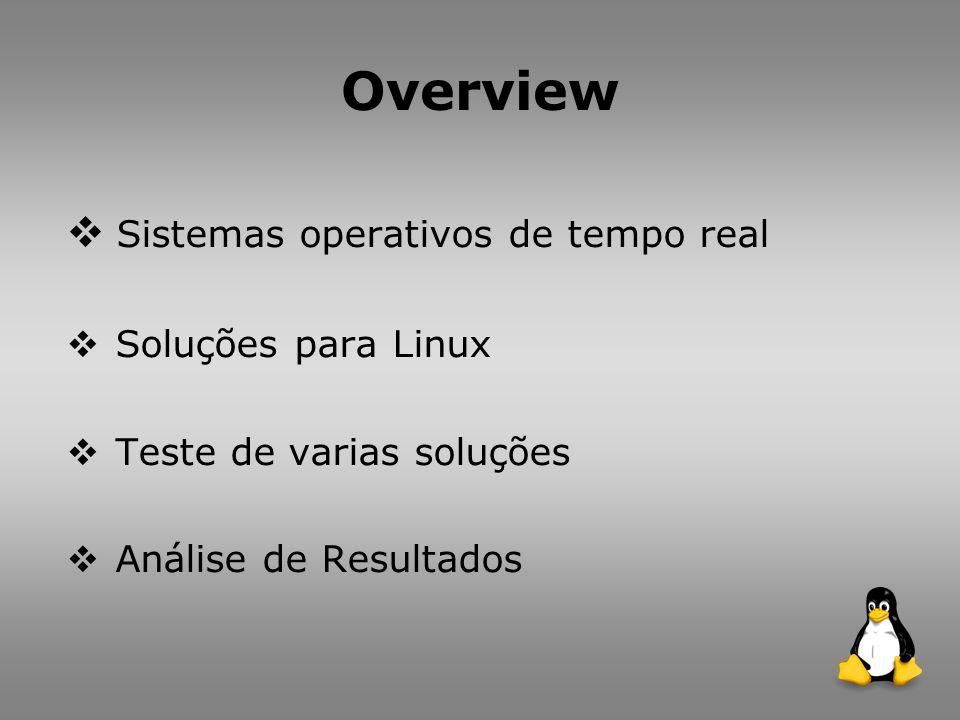 Sistemas Operativos de Tempo Real Resposta correcta no domínio Lógico e Temporal (Tem que garantir uma resposta correcta a eventos num período limitado de tempo) Vantagens de usar Linux: Grande flexibilidade no desenvolvimento e muitas ferramentas disponíveis.
