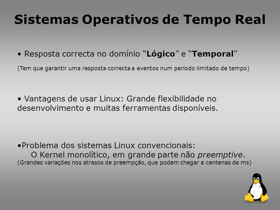 Interrupt Latency Summary Tabela 1: Interrupt Latency Summary